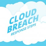 Cloud Breach Infographic