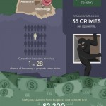 Lousiana-infographic-alldata-mod2