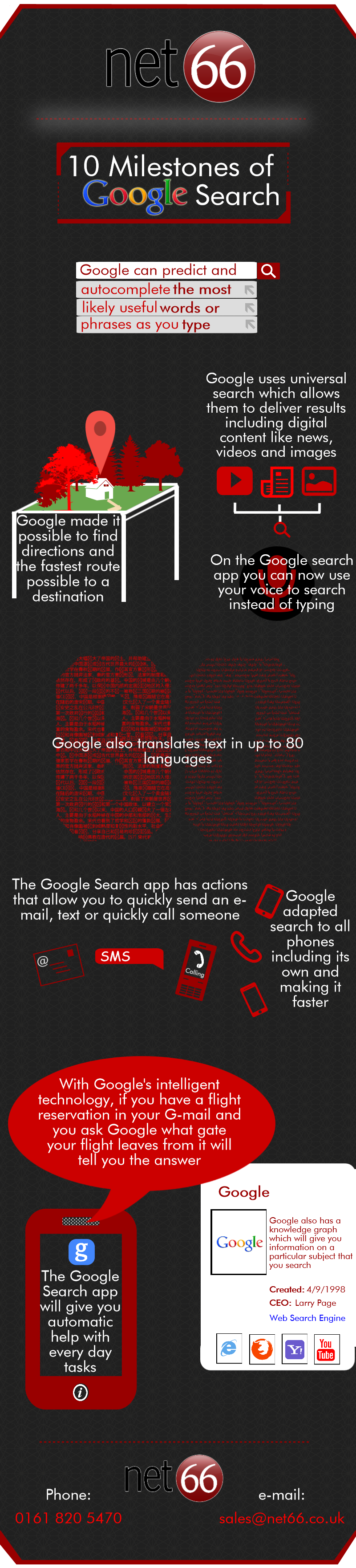 Net66-Google-10-Milestones-Updated