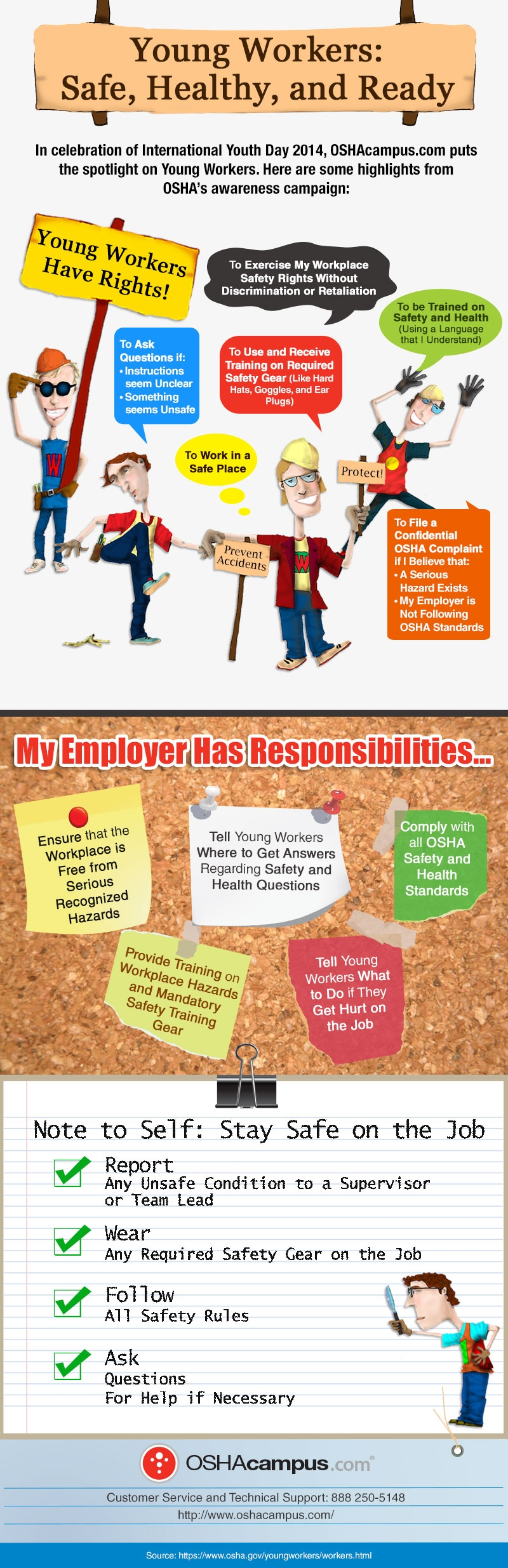 Young-Workers-Awareness-Campaign