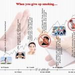 stop-smoking-time