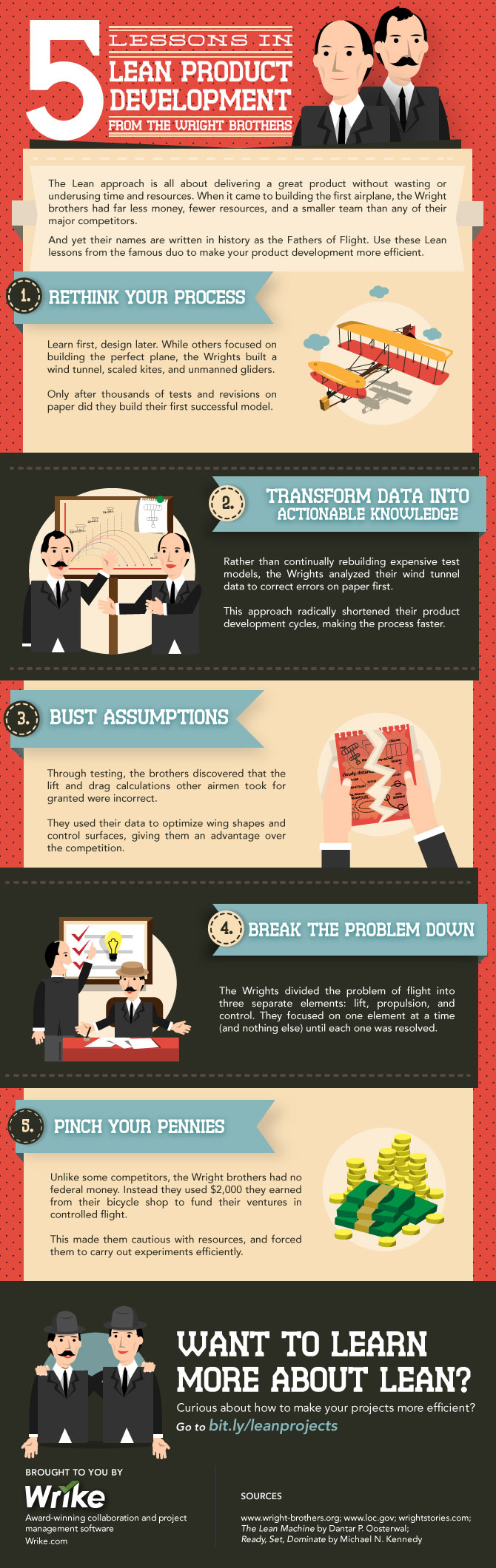 Lean Product Development Infographic