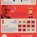 Daylight Savings Infographic