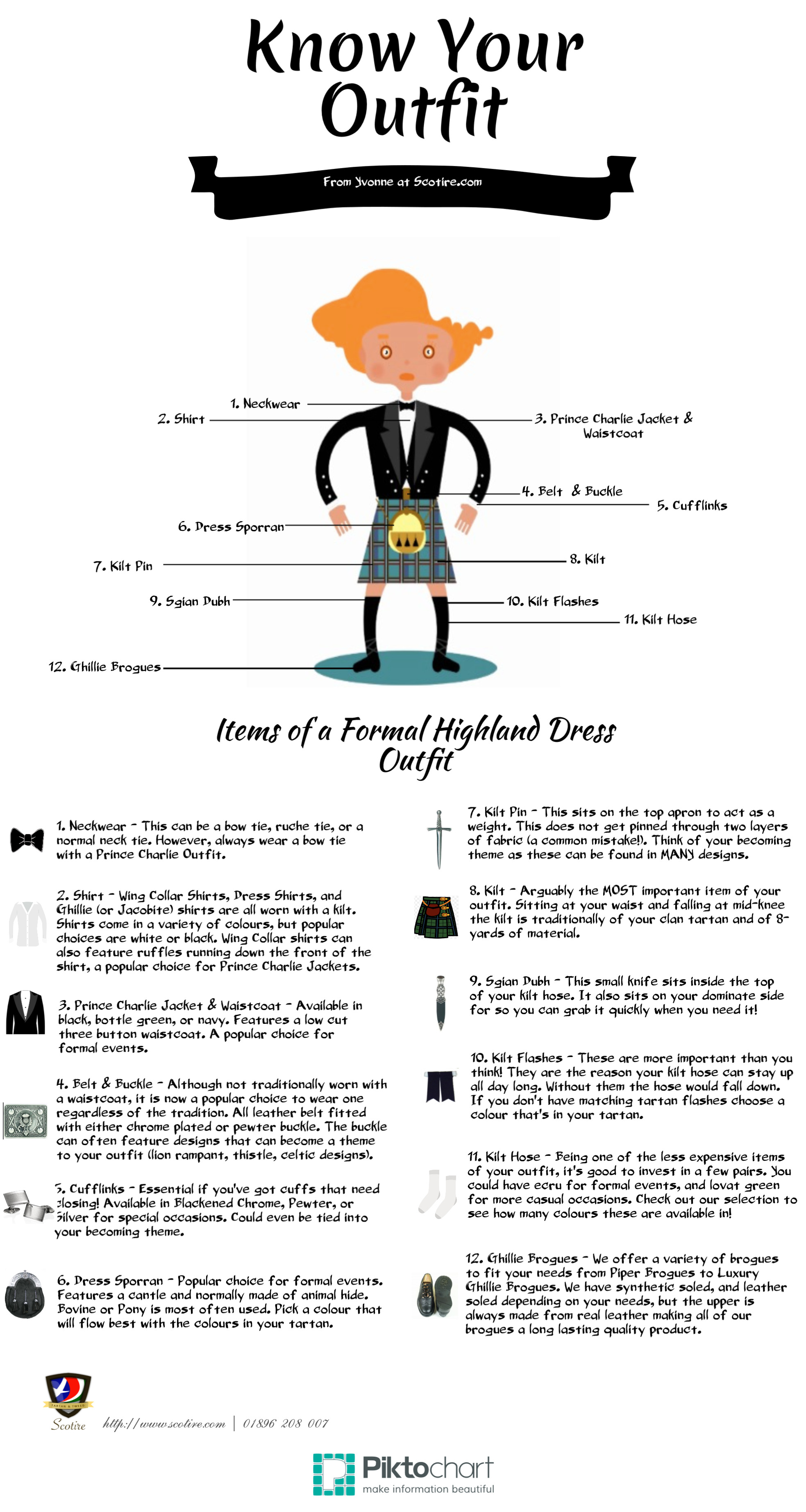 Scottish Formal Attire Infographic
