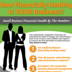 Business Finance Health Infographic