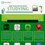 Study Helps Infographic