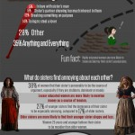 Sisterly Relationships Infographic