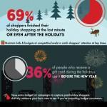 Holiday Digital Marketing Infographic