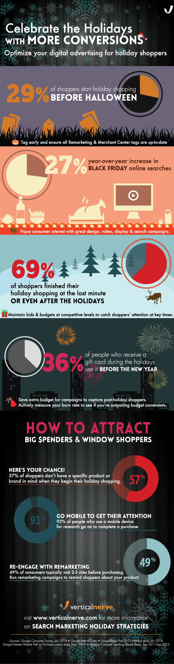 Holiday Digital Marketing Infographic