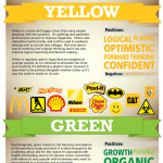 Brands and Color Infographic