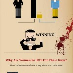 Dating TV Bad Boys Infographic