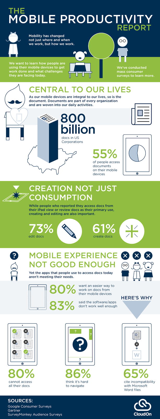 Mobile Productivity Infographic