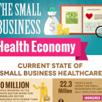 Small Business Healthcare Infographic