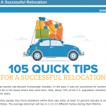 Relocation Tips Infographic