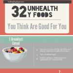 Unhealthy Foods Infographic