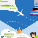 Business Travel Infographic