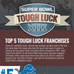 Super Bowl Losers Infographic