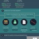 Affordable Care Act Infographic