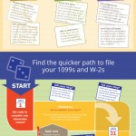 Tax Fixing Infographic