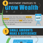 Investment Strategies Infographic