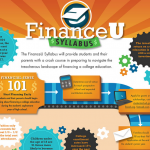Financing College Infographic