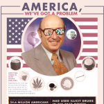 Drug Addiction Treatment Infographic