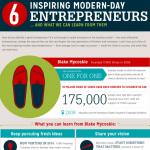 Inspiring Entrepreneurs Infographic