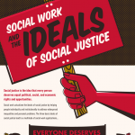 Social Justice Infographic