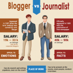 Blogger Vs Journalist Infographic