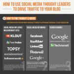 Social Media Traffic Infographic