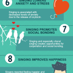 Singing Benefits Infographic