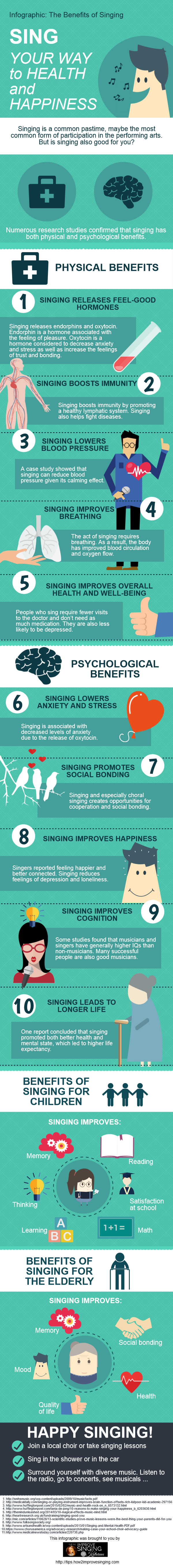 Singing Benefits Infographic
