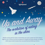 Eating in the Skies Infographic
