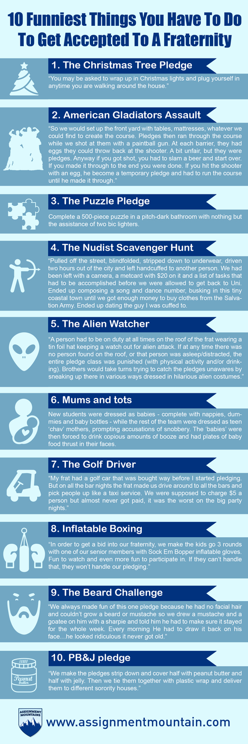 Fraternity Pledges Infographic