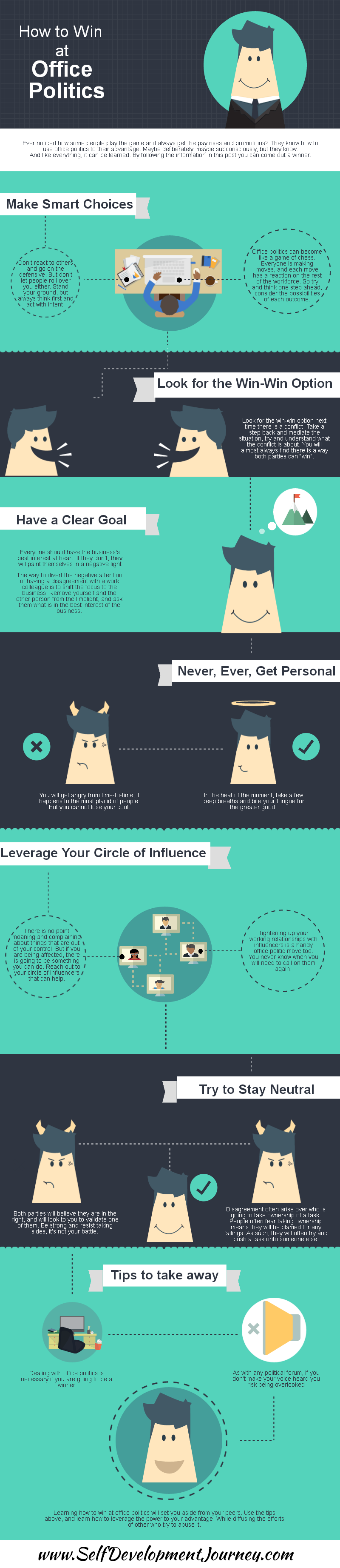Office Politics Infographic