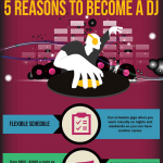 DJ Career Infographic