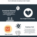 Selling Your Gold Infographic