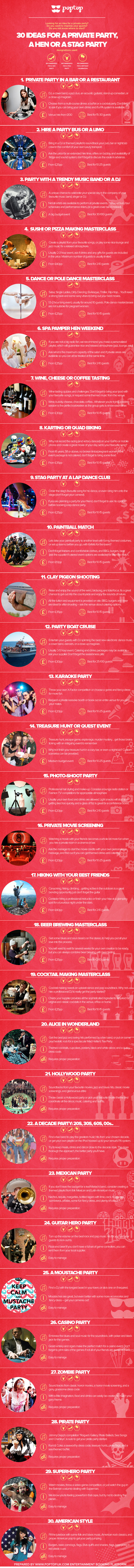 Party Ideas Infographic