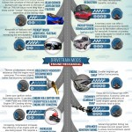 Vehicle Fuel Efficiency Infographic