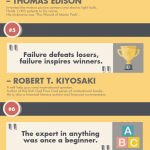 Inspirational Quotes Infographic