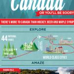 Visit Canada Infographic