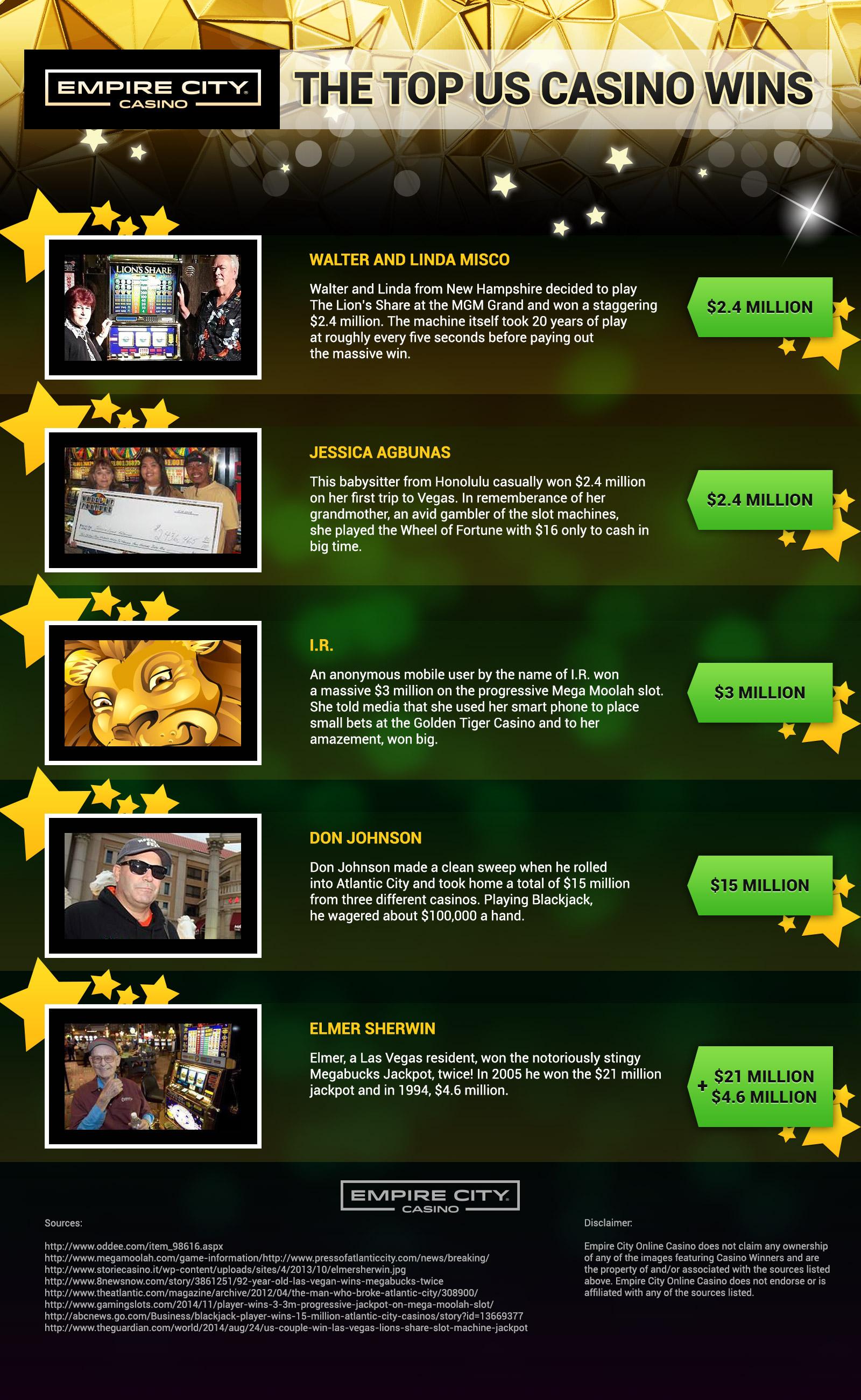 Casino Wins Infographic