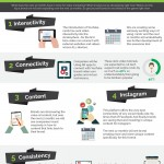 2015 Video Marketing Infographic