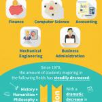Millenials Student Debt Infographic