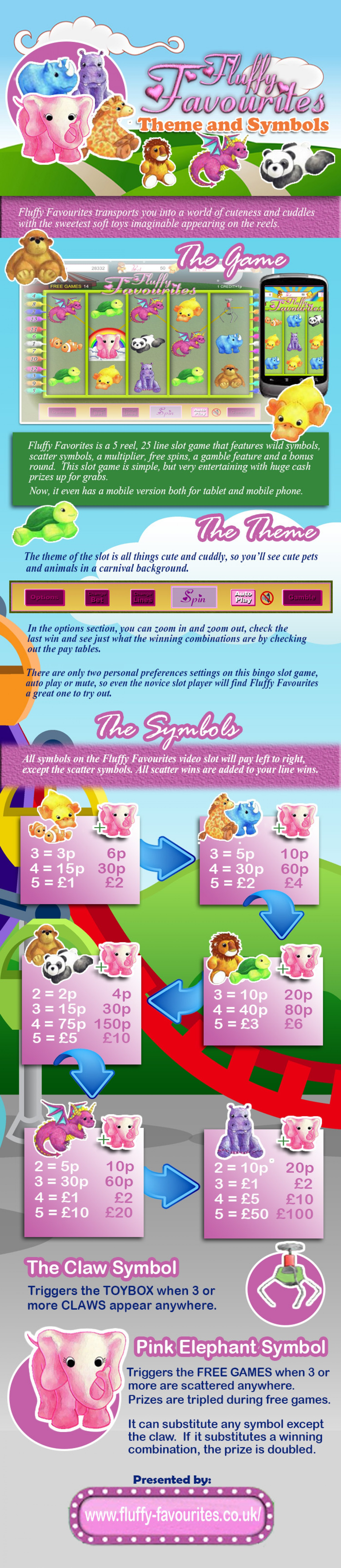 Fluffy Favorites Infographic