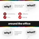 Guide to Visual Branding
