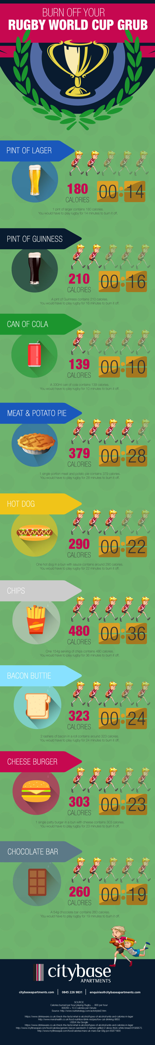 Rugby Food Infographic