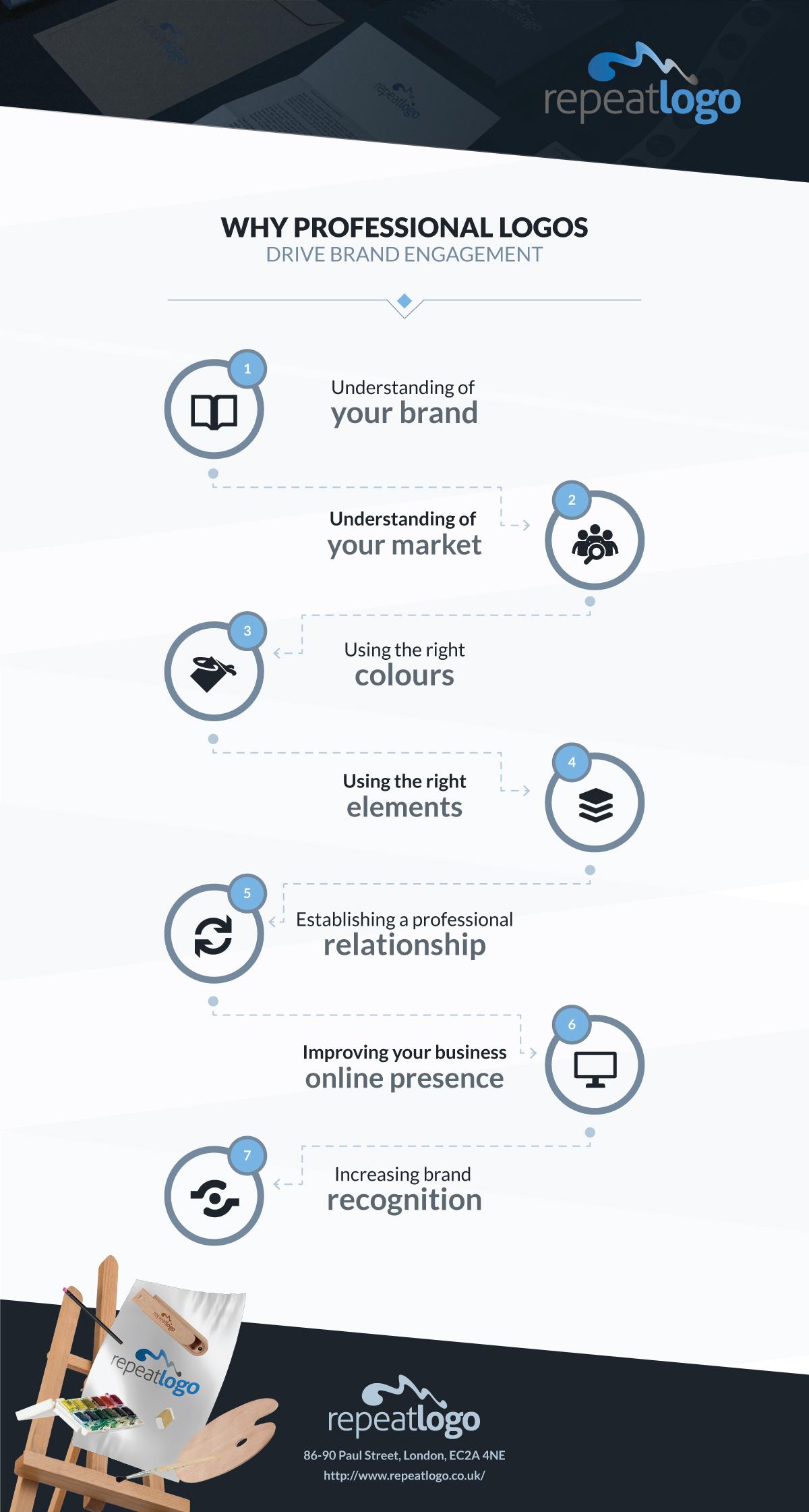 Brand Engagement Infographic