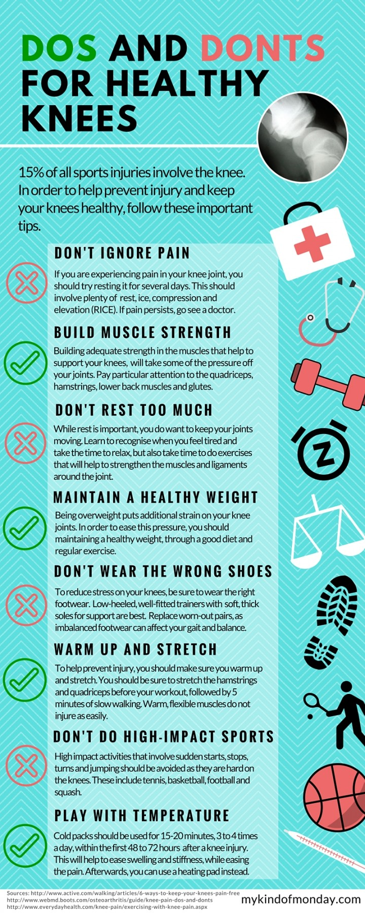 Healthy knees infographic