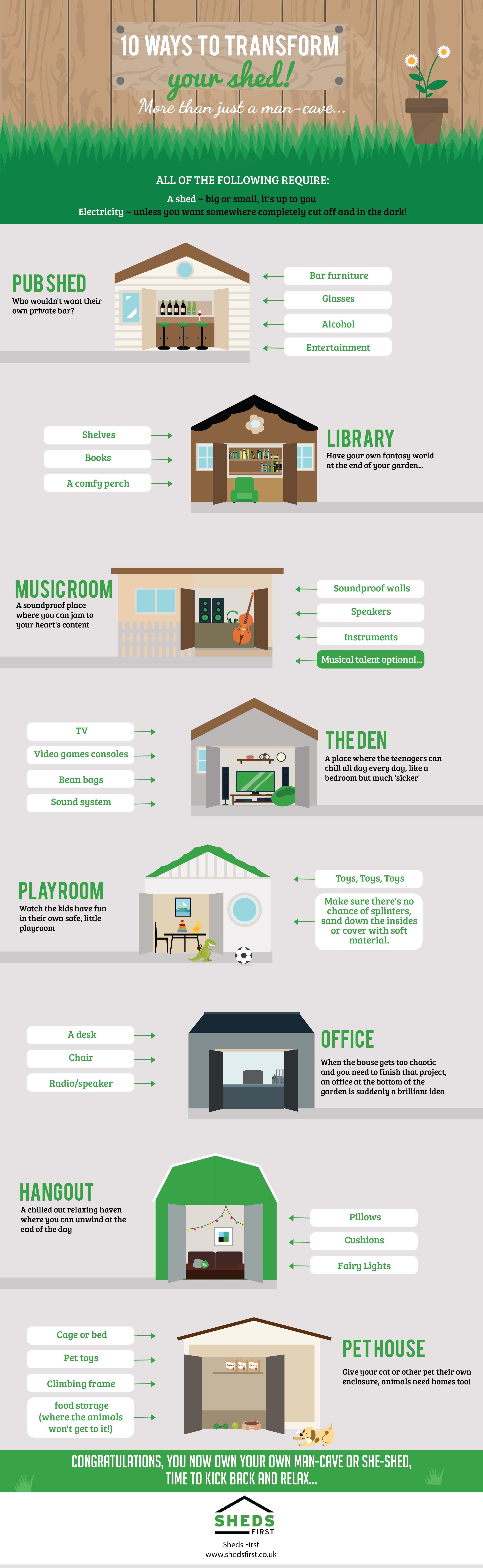 Shed transformation infographic